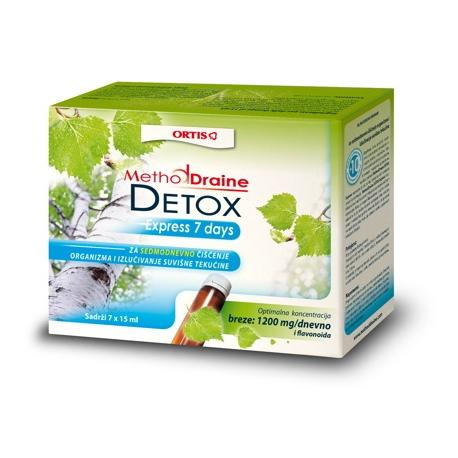 DETOX METHODRAIN AMP. 7 DANA